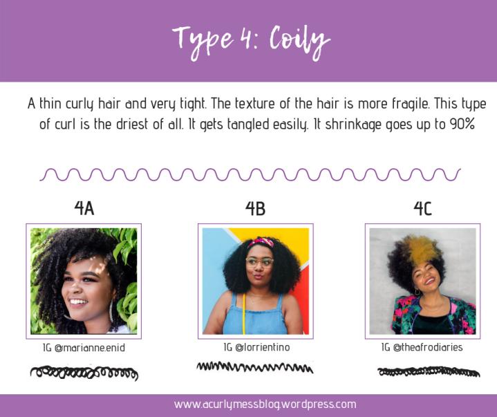 hair types 4.1